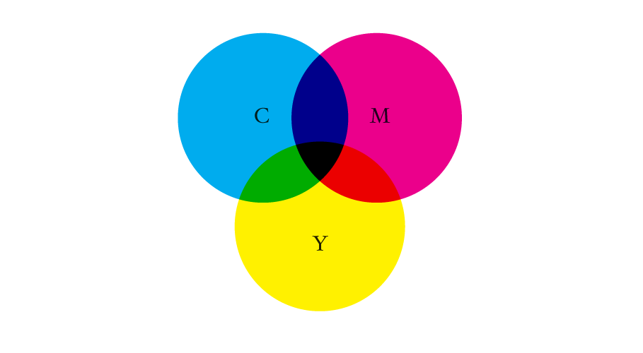 Colour Systems In Branding and Graphic Design