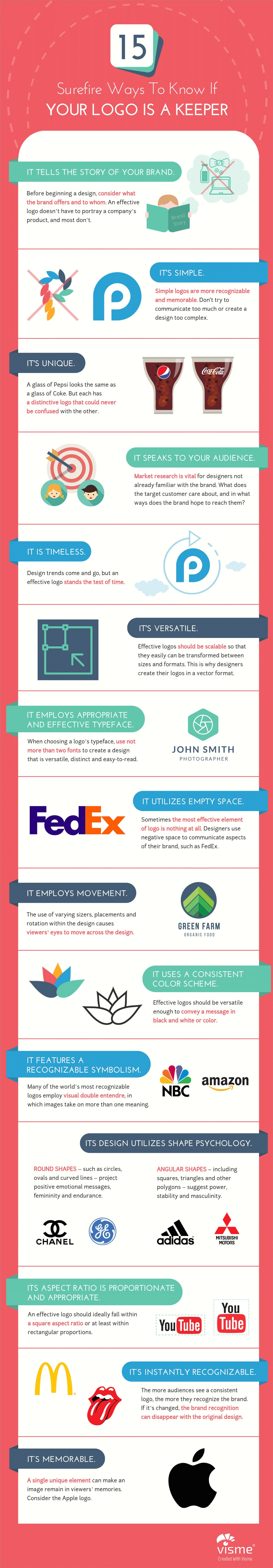 15 Surefire Ways to Know If Your Logo Is a Keeper Infographic