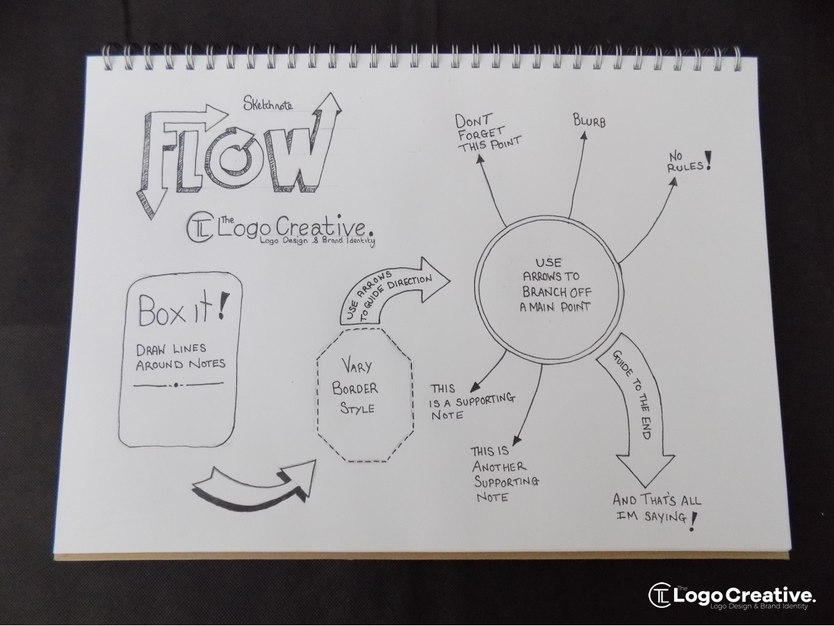 The Logo Creative_Sketch Note Flow