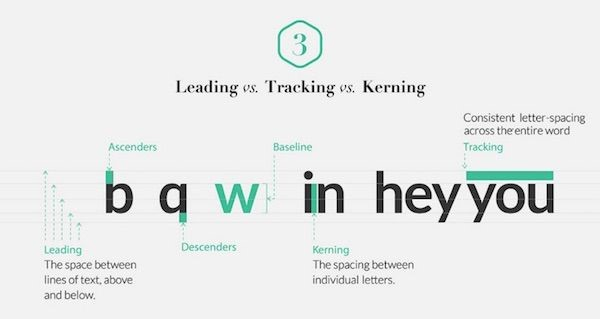 Letter Spacing - 5 Best Hierarchal Typographic Techniques For Beginners