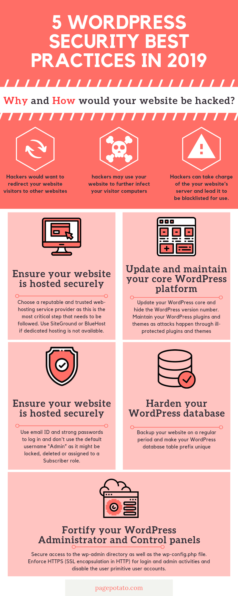 5-WordPress-Security-Best-Practices-2