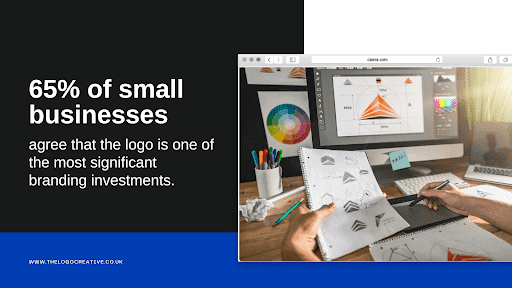 8 Reasons Why 65 of Small Businesses are Paying a Premium for Logo Design