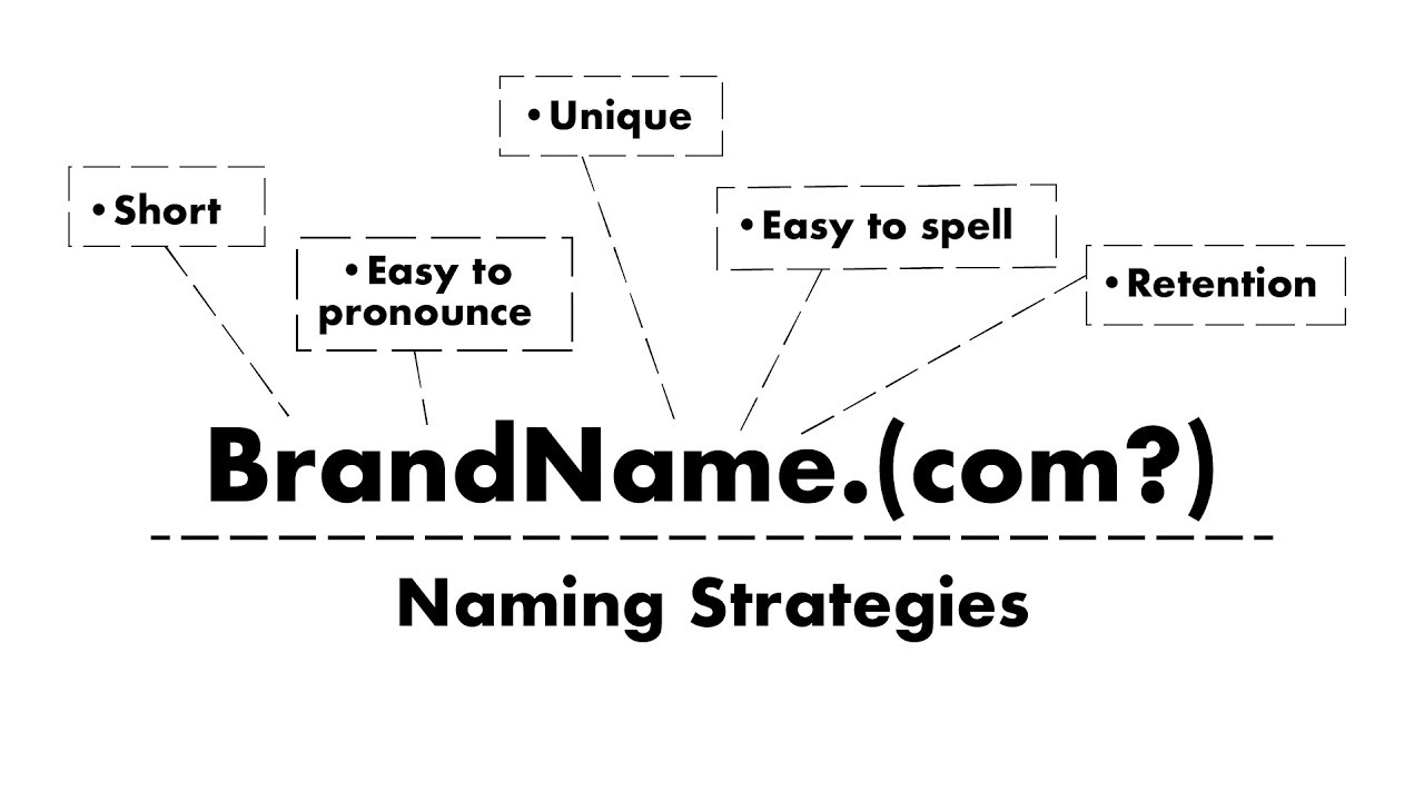 8 Tips for Choosing the Perfect Domain Name - Adjust Your Domain Name to Your Brand Vision