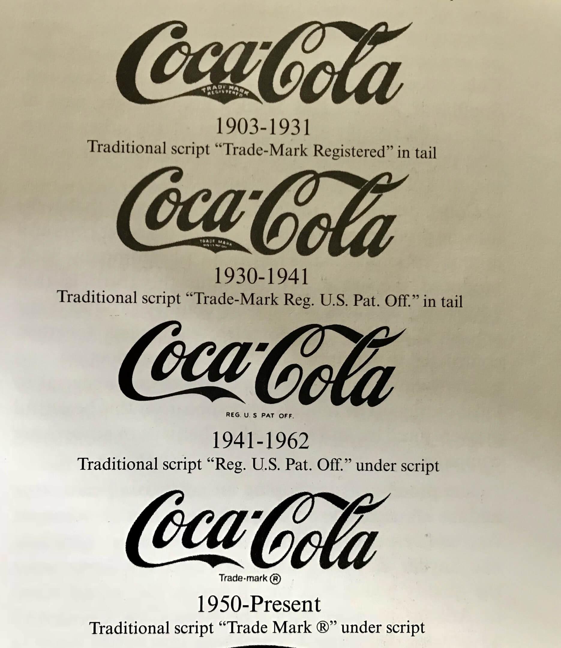 Coca Cola Trademark change
