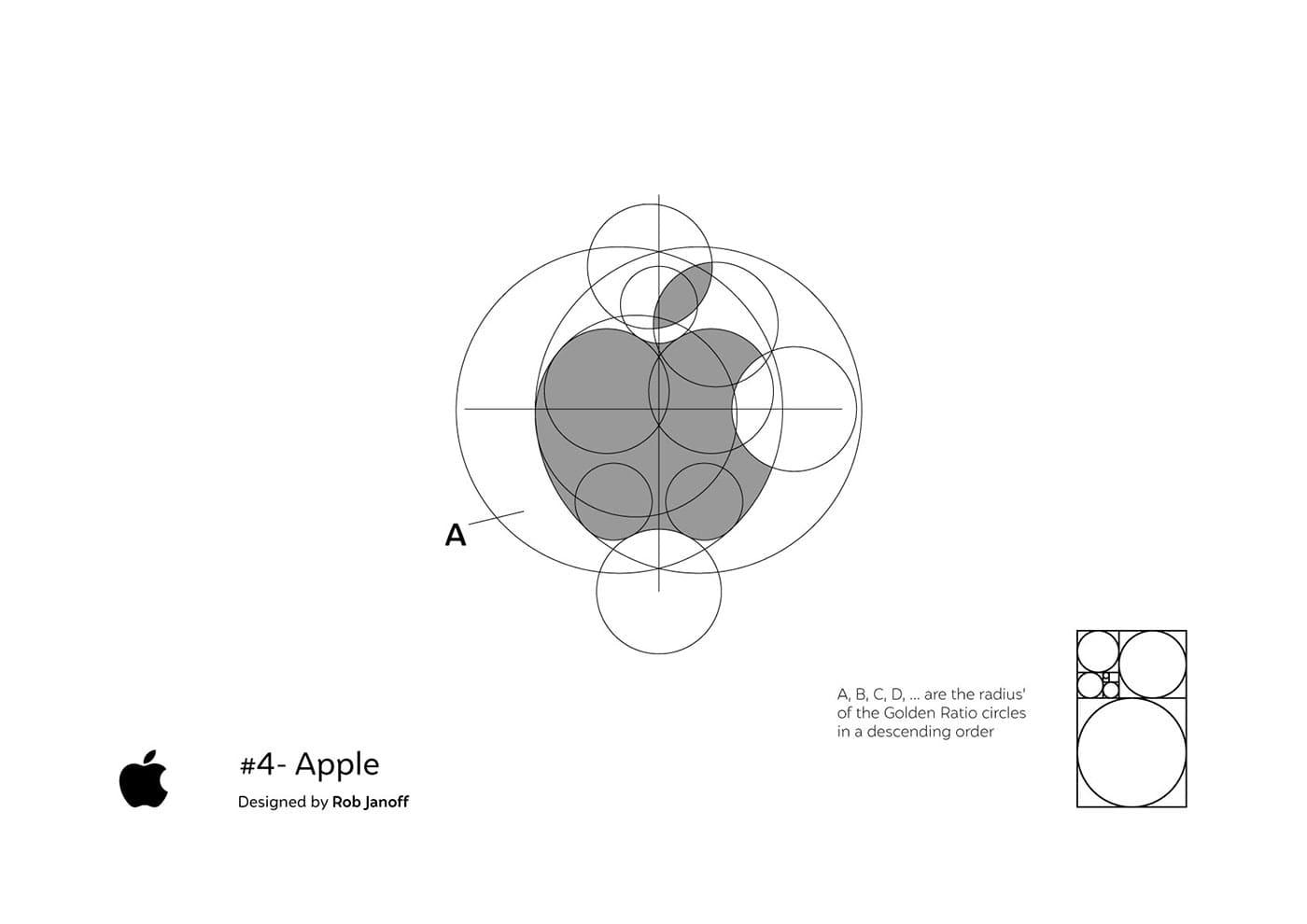 Famous Logo - Apple - Logo Grid-min