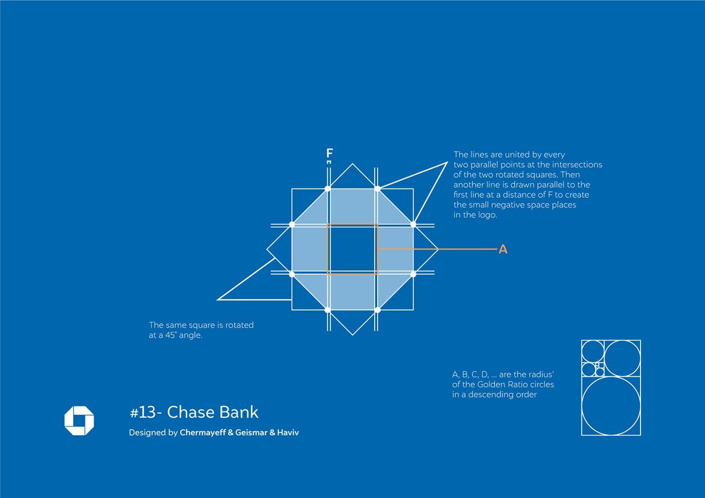 Famous Logo - Chase Bank - Logo Grid-min