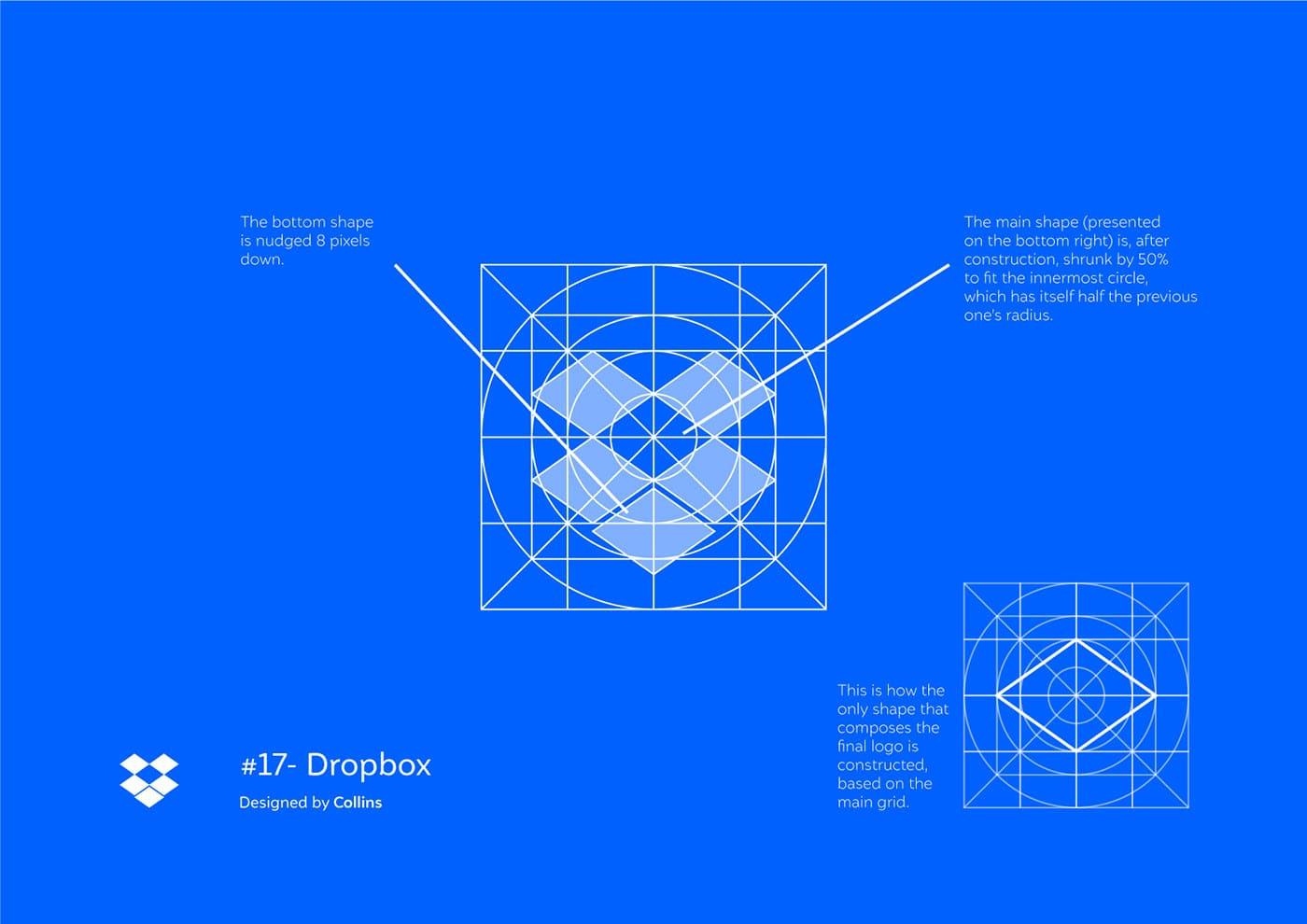 Famous Logo - Dropbox - Logo Grid-min