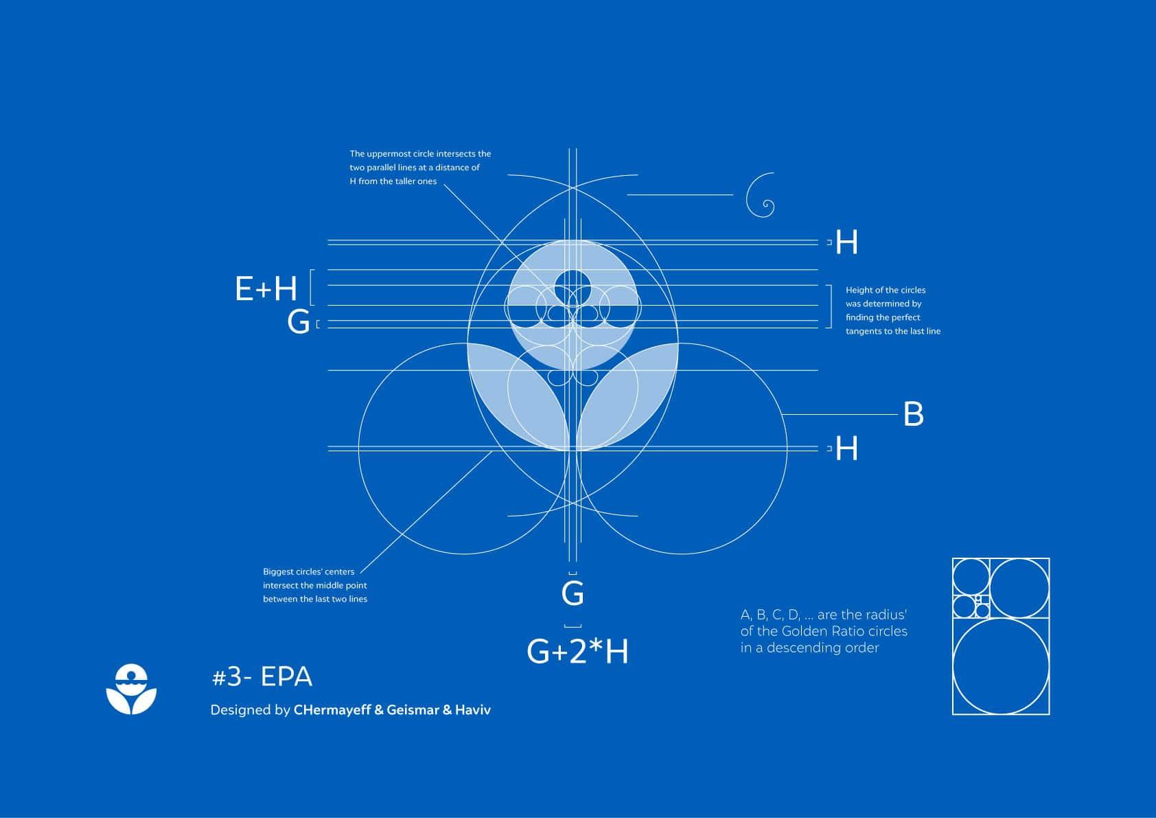 Famous Logo - EPA - Logo Grid-min