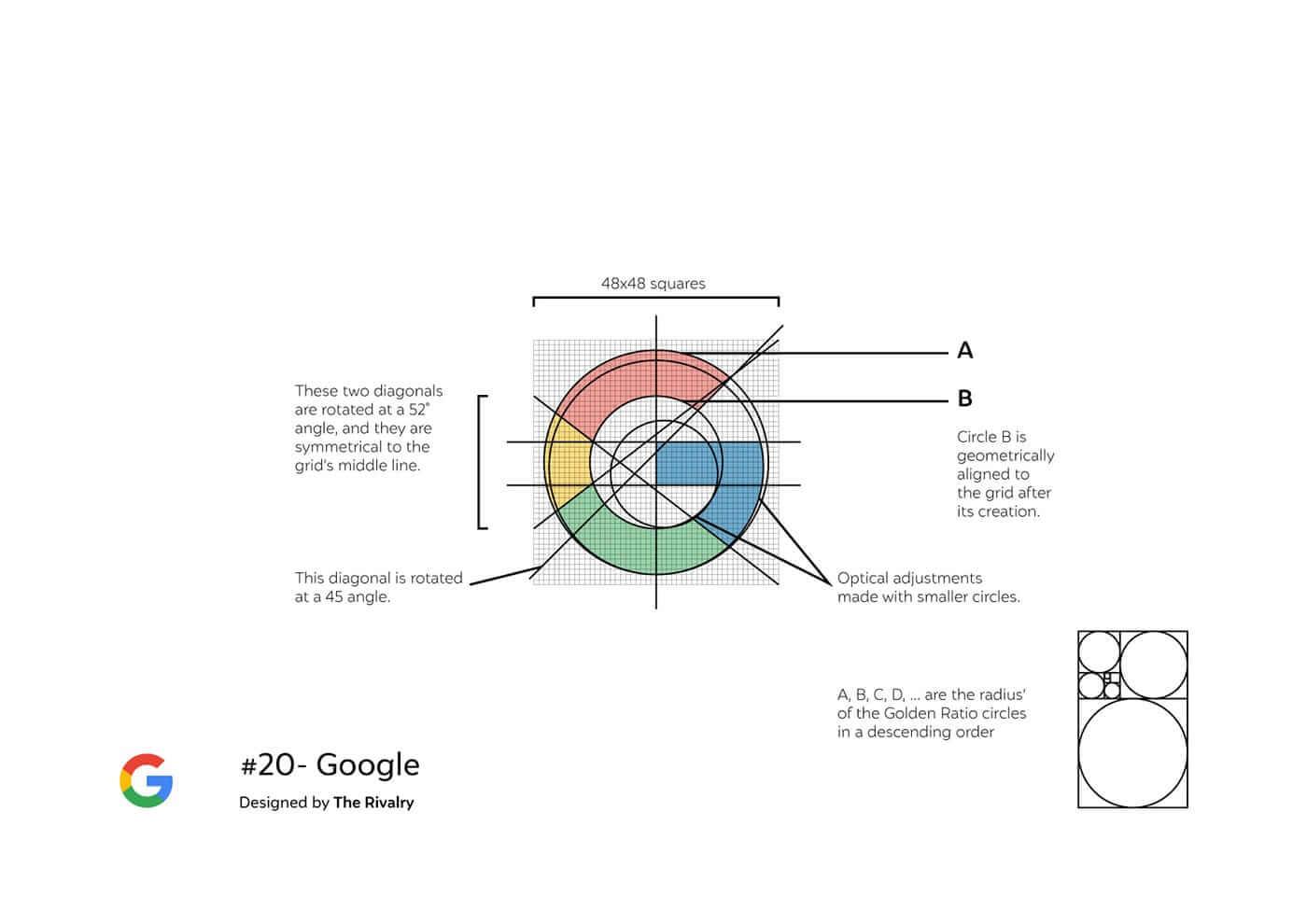 Famous Logo - Google - Logo Grid-min