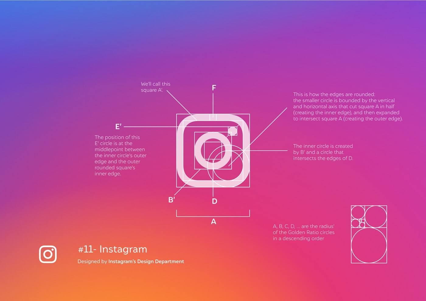 Famous Logo - Instagram - Logo Grid-min