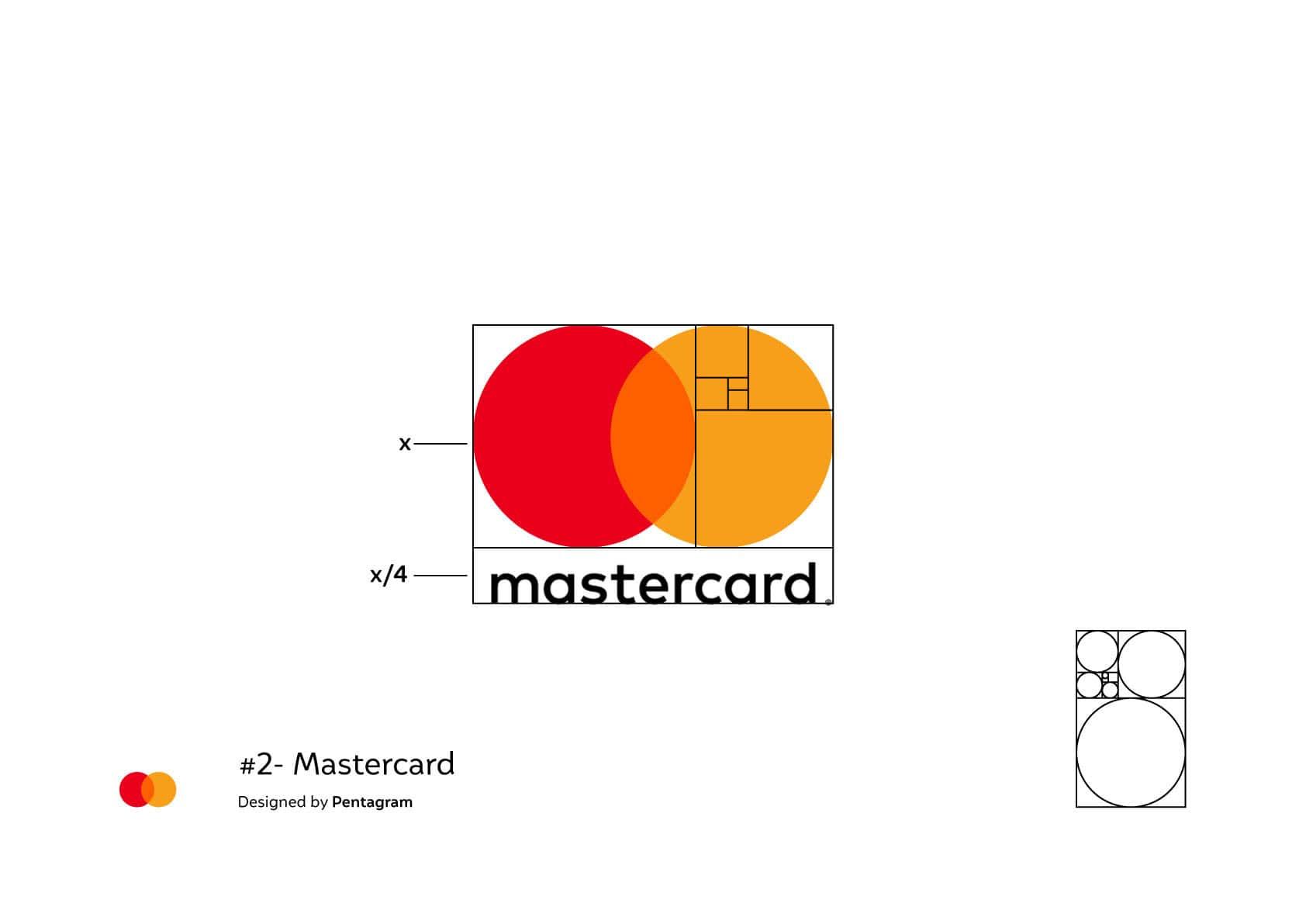 Famous Logo - Mastercard - Logo Grid-min