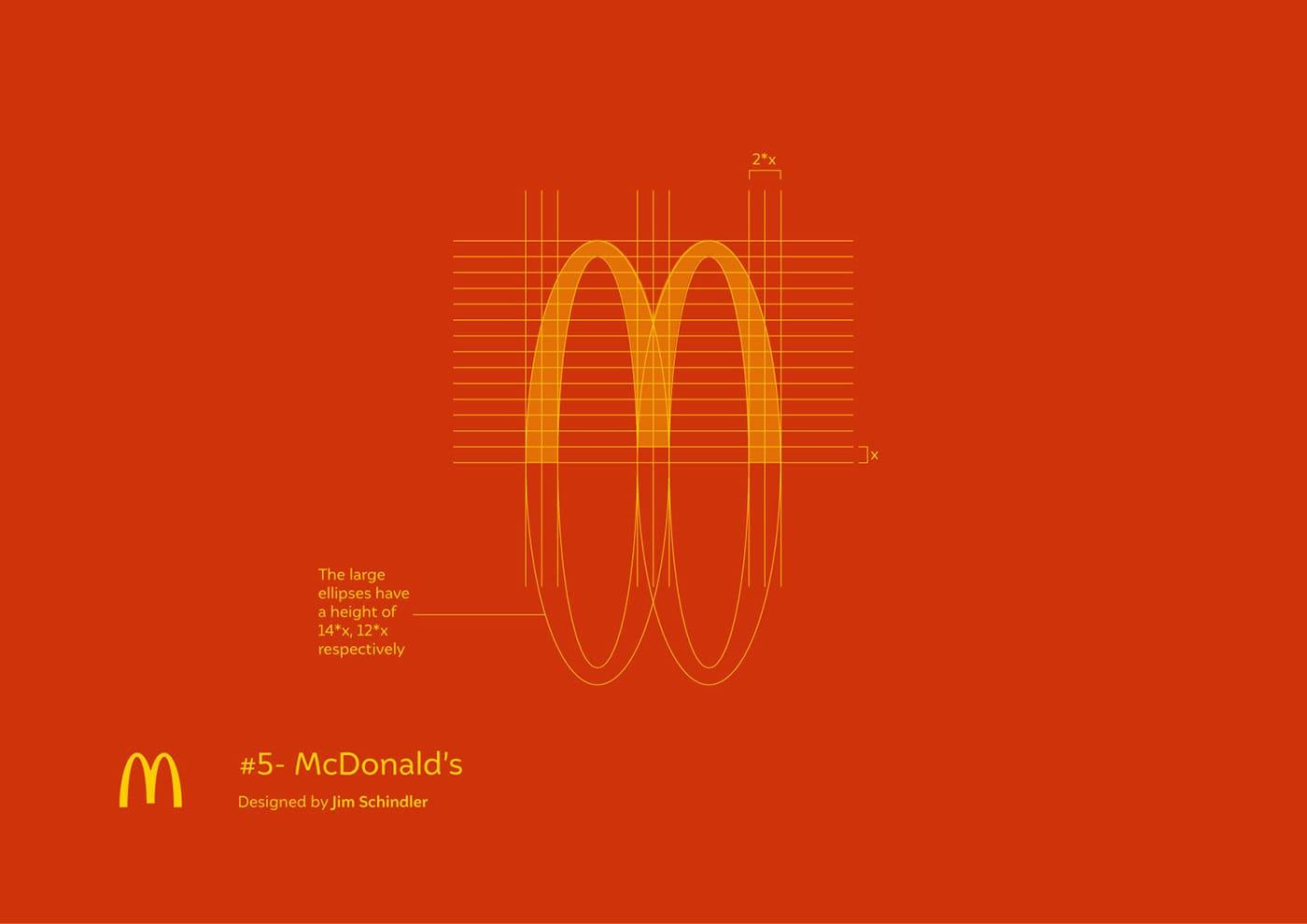 Famous Logo - McDonalds - Logo Grid-min