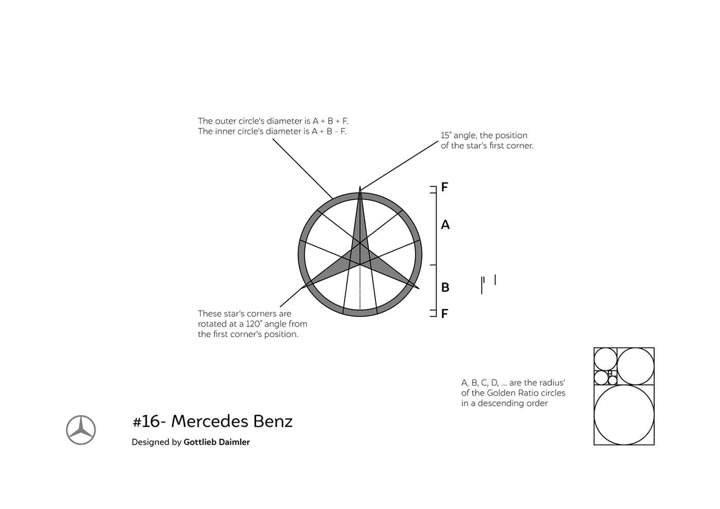 Famous Logo - Mercedez Benz - Logo Grid-min