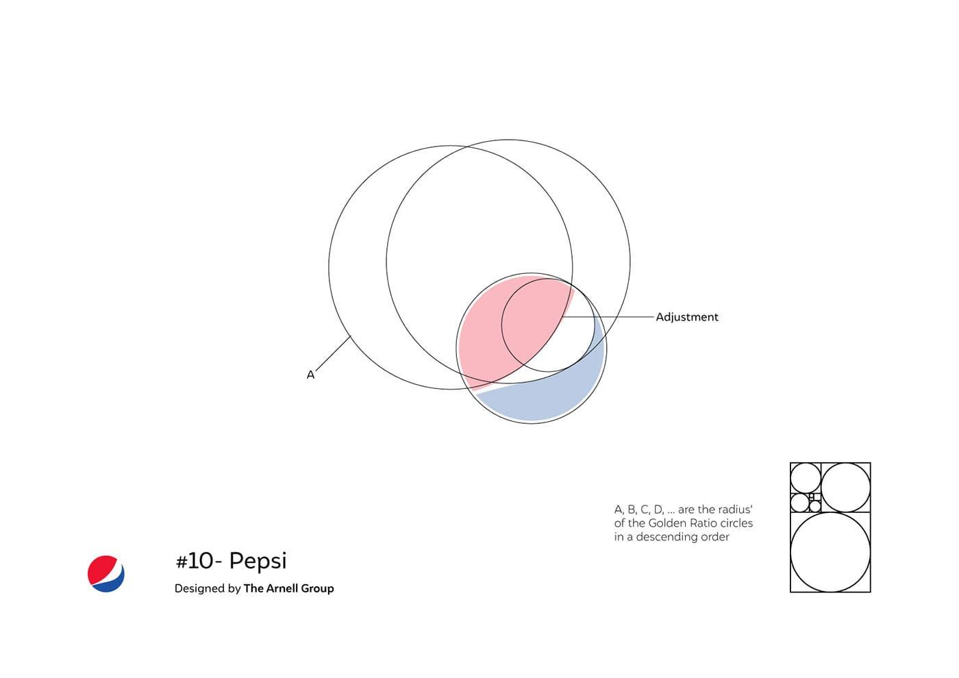 Famous Logo - Pepsi - Logo Grid-min