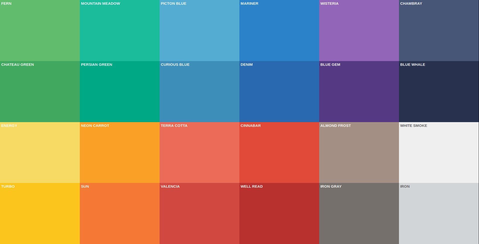 Flat Design - Flattened Design Colours