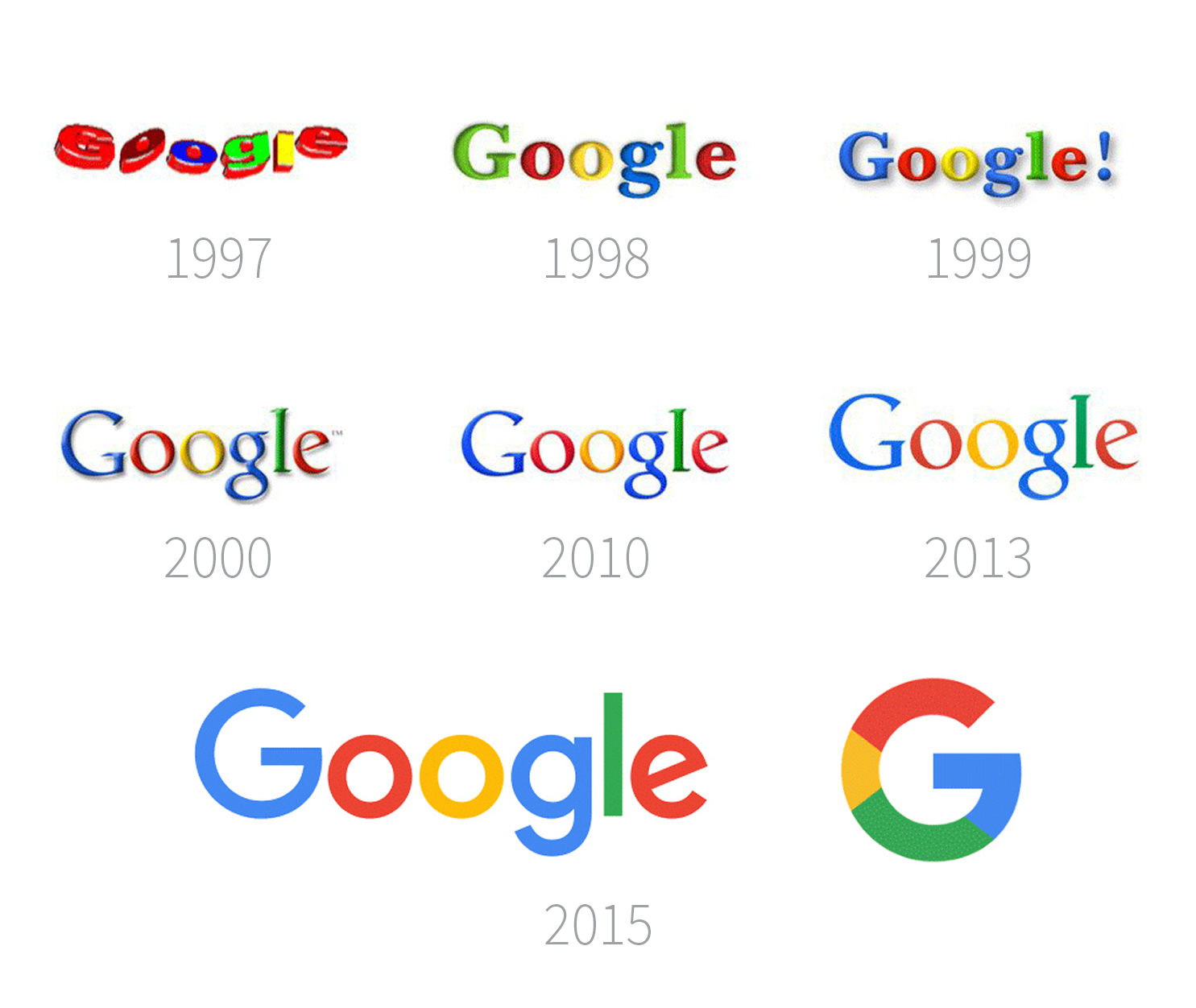 Google Logo Design Evolution