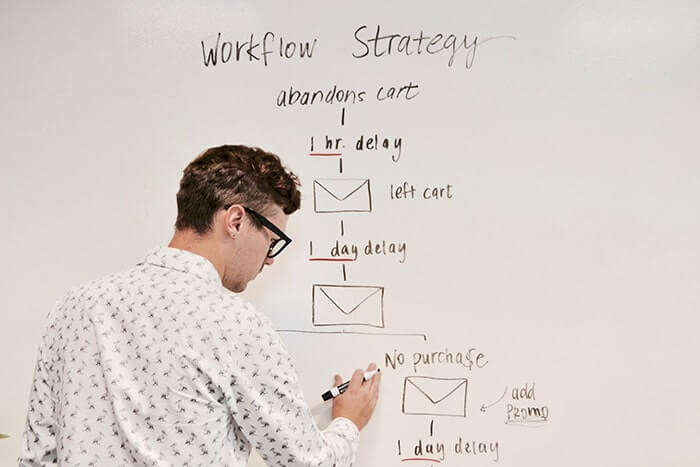 How to Set Marketing Objectives for Your Business and Brand - sales cycle