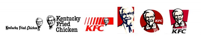 KFC Logo Design Evolution