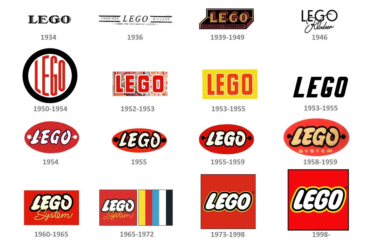 Lego Logo Design Evolution