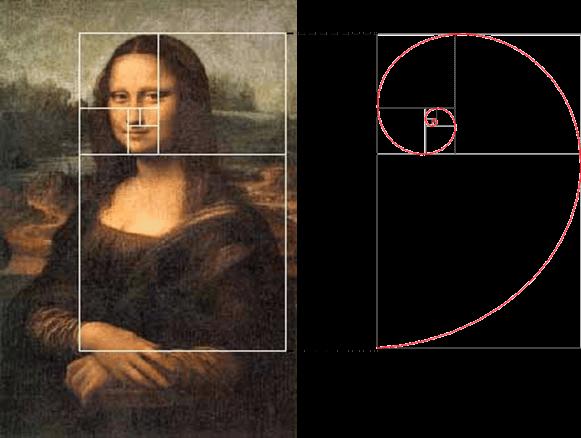 Leonardo da Vinci - Golden Ratio