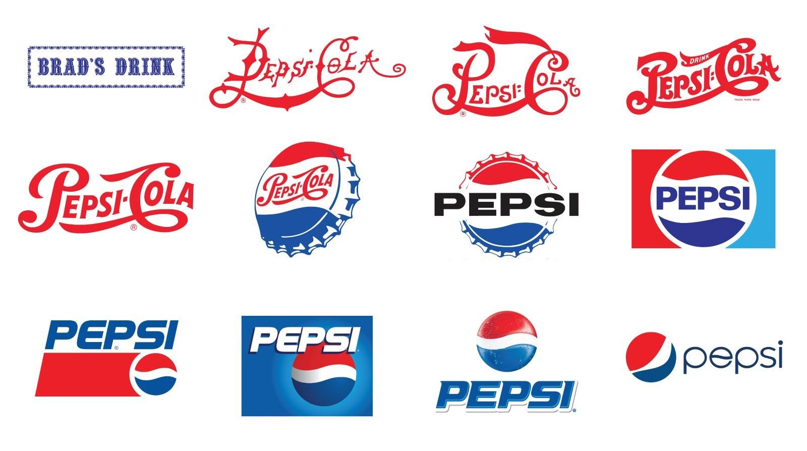 Pepsi Logo - World's Most Well Known Logos And What You Can Gain From Them