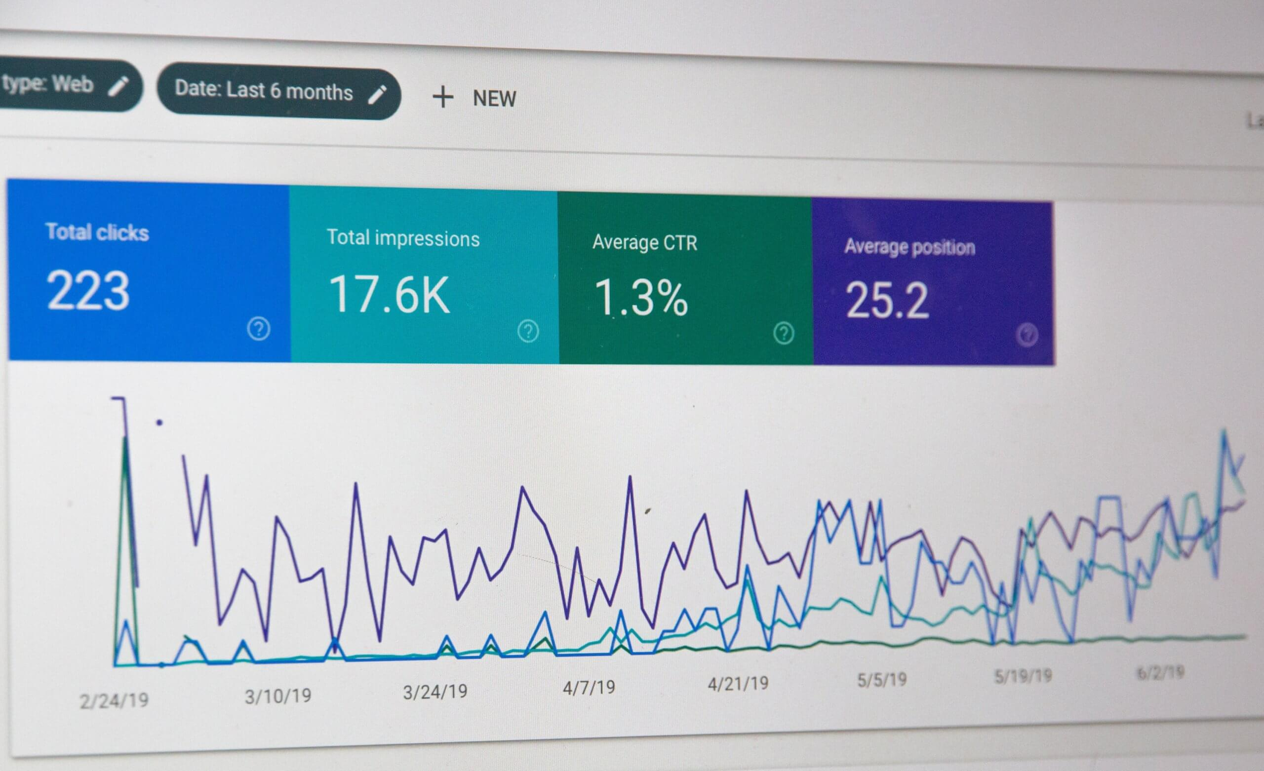 Search Console (formerly Google Webmaster Tools) (2)