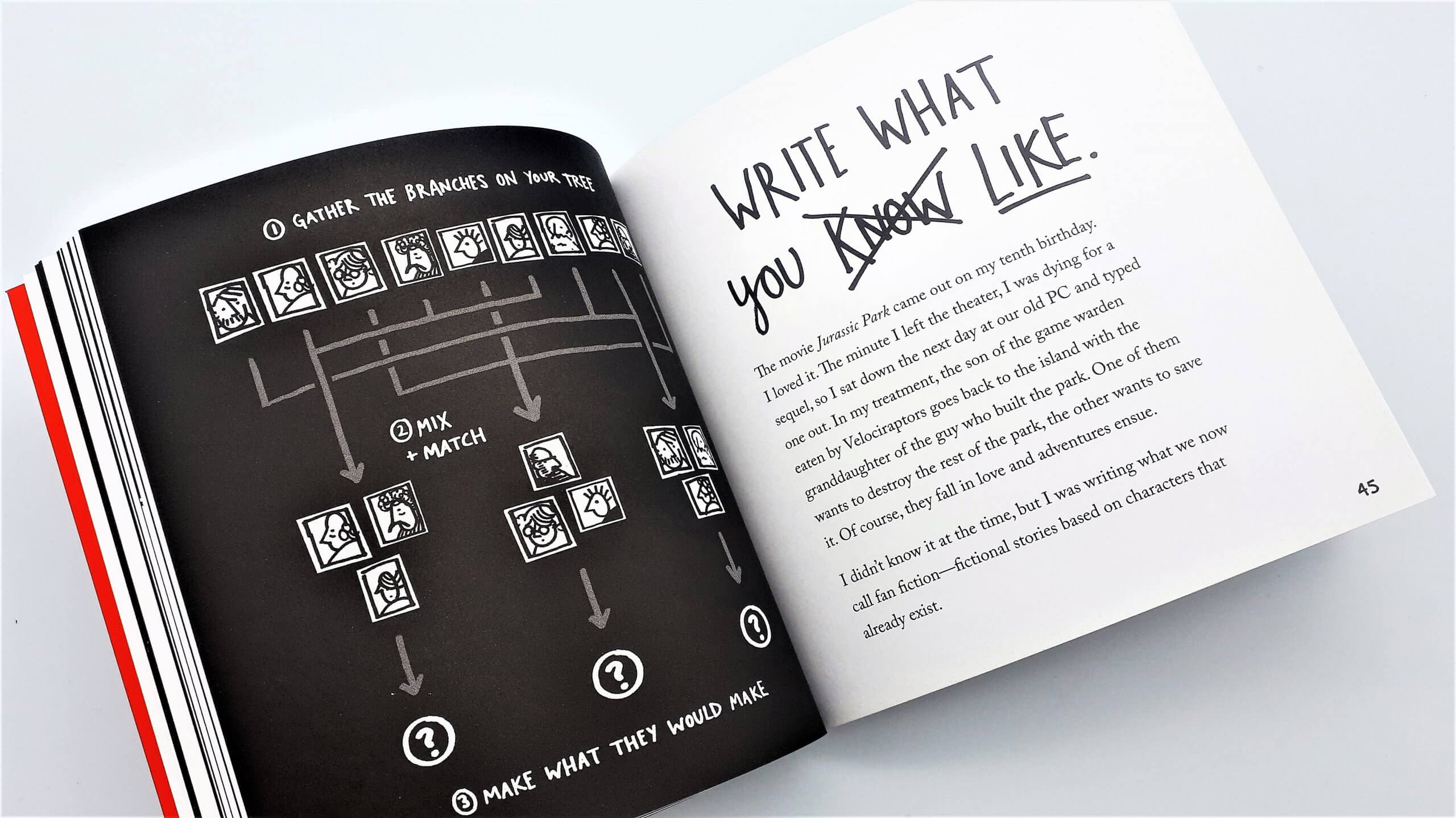 Steal Like an Artist by Austin Kleon - Book Review