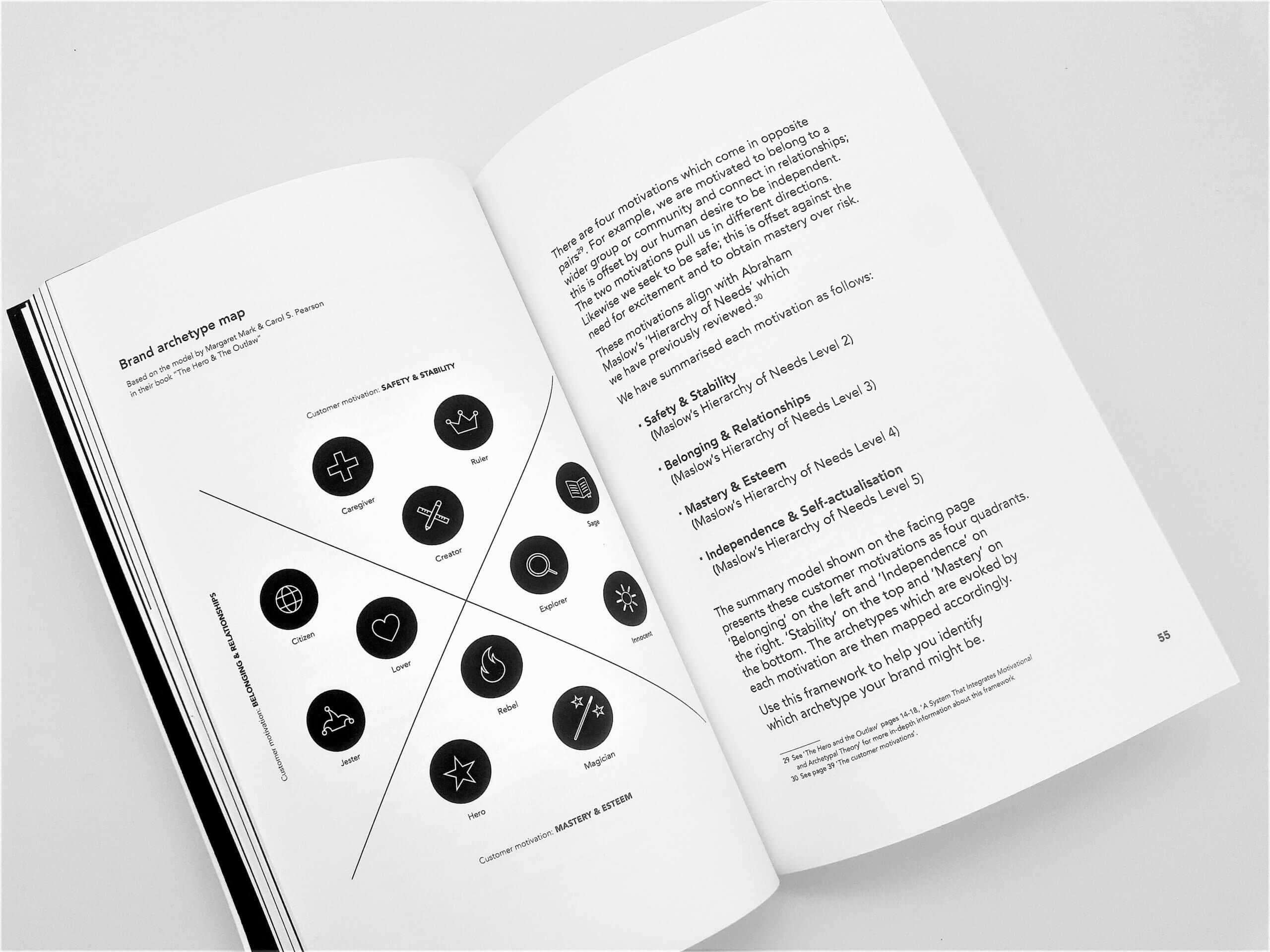 Storyategy by Matt Davis 9- The Logo Creative Book Review