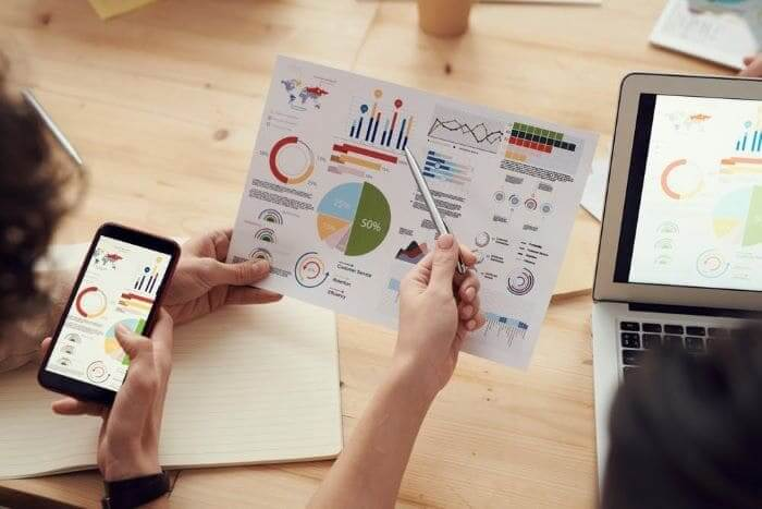 The Importance of R&D in Brand Development
