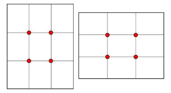 Rule of thirds diagram