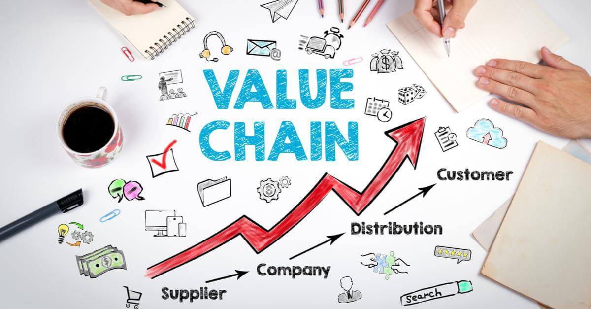 Value Chain Modeling