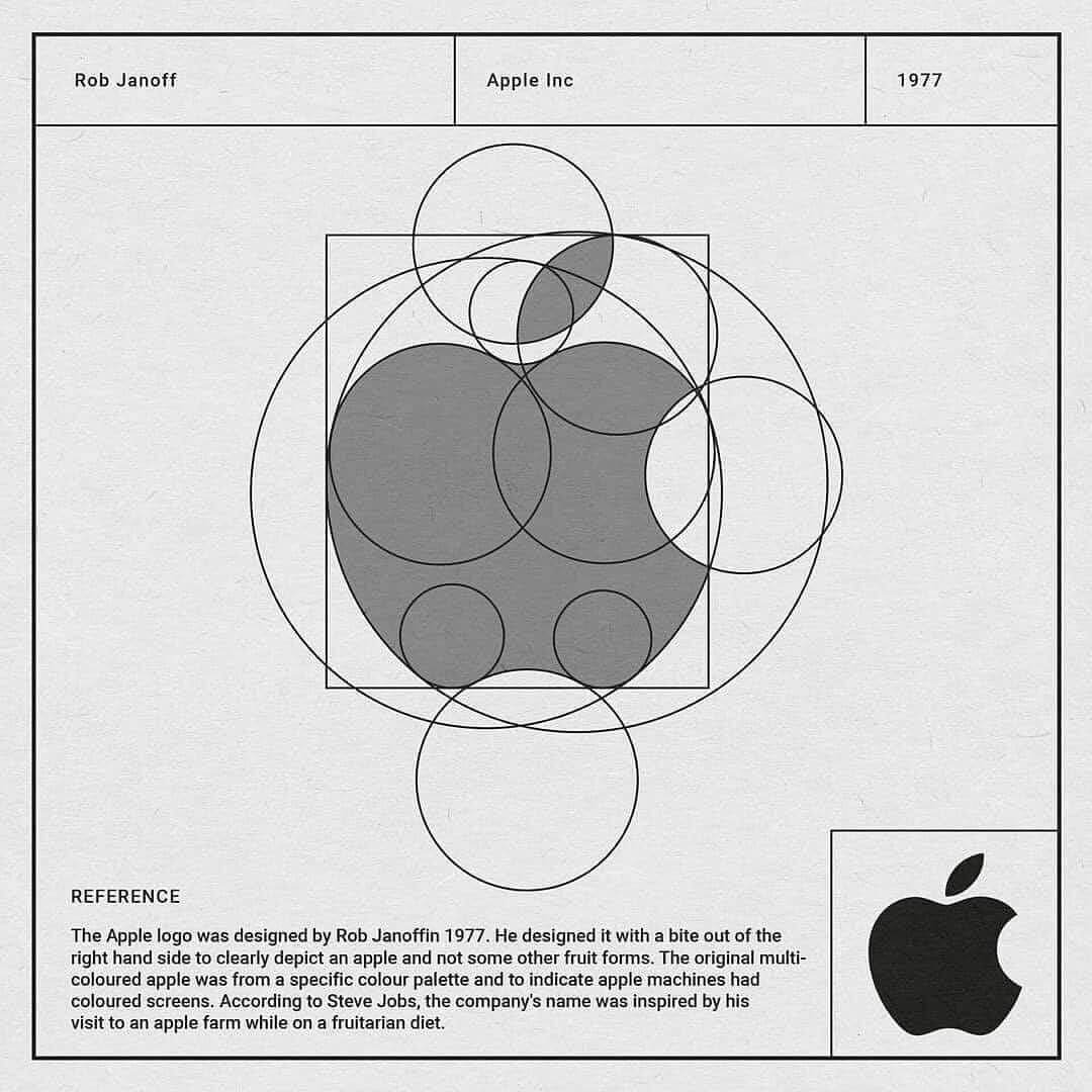Apple logo - golden ratio
